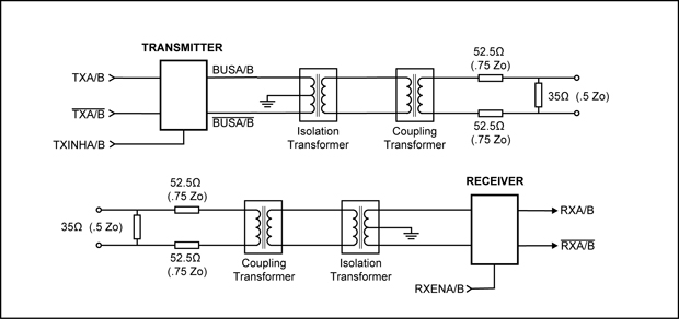 coupling transformers